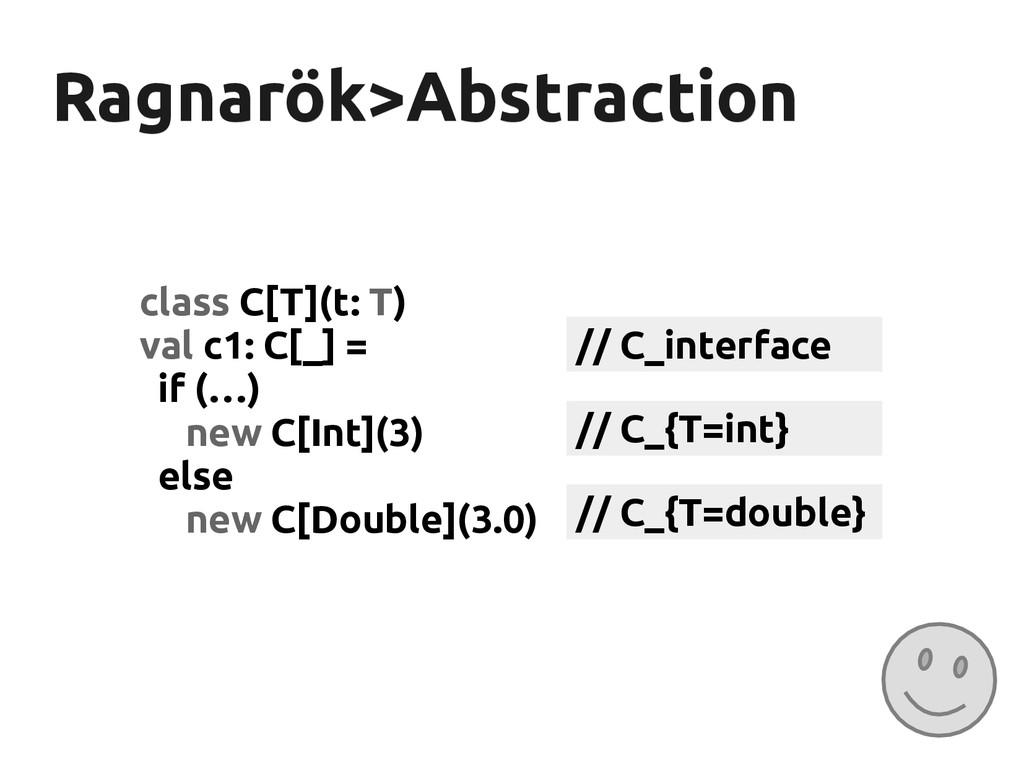 Ragnarök>Abstraction Ragnarök>Abstraction class...