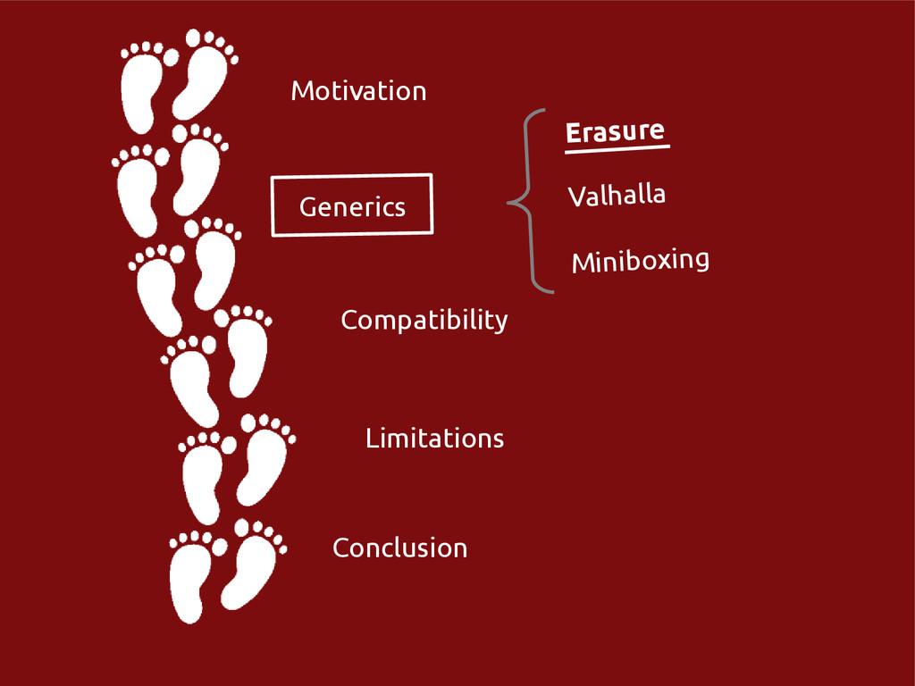 Motivation Generics Conclusion Compatibility Li...