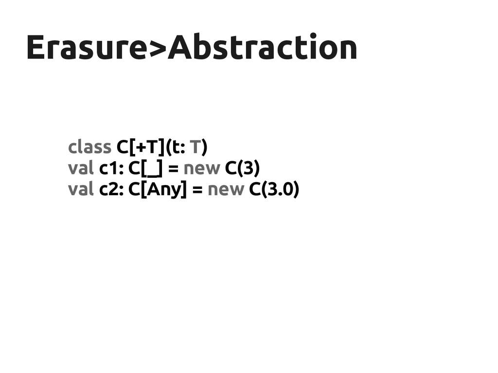 Erasure>Abstraction Erasure>Abstraction class C...