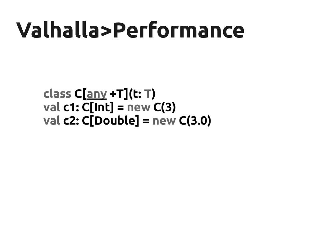 Valhalla>Performance Valhalla>Performance class...