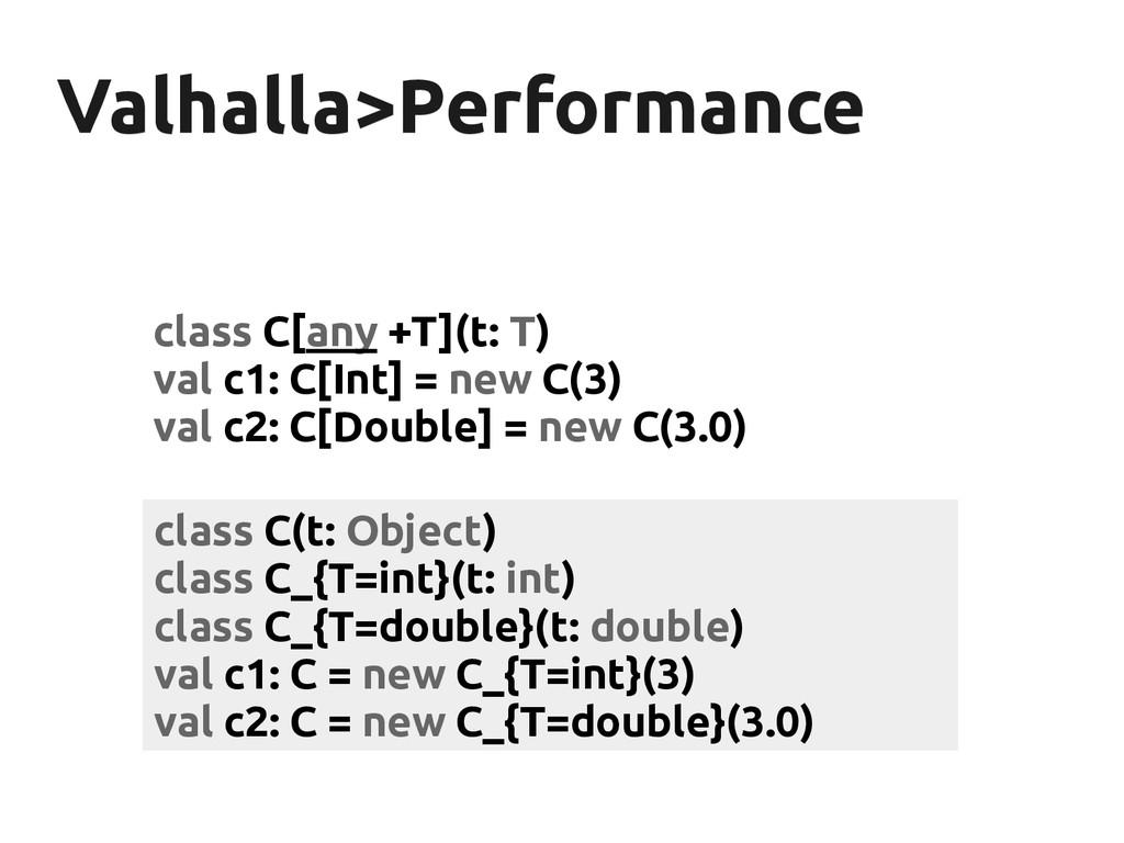 class C(t: Object) class C_{T=int}(t: int) clas...
