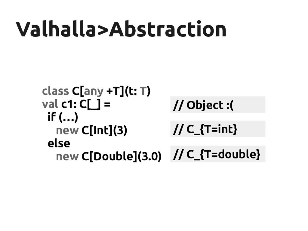 Valhalla>Abstraction Valhalla>Abstraction class...
