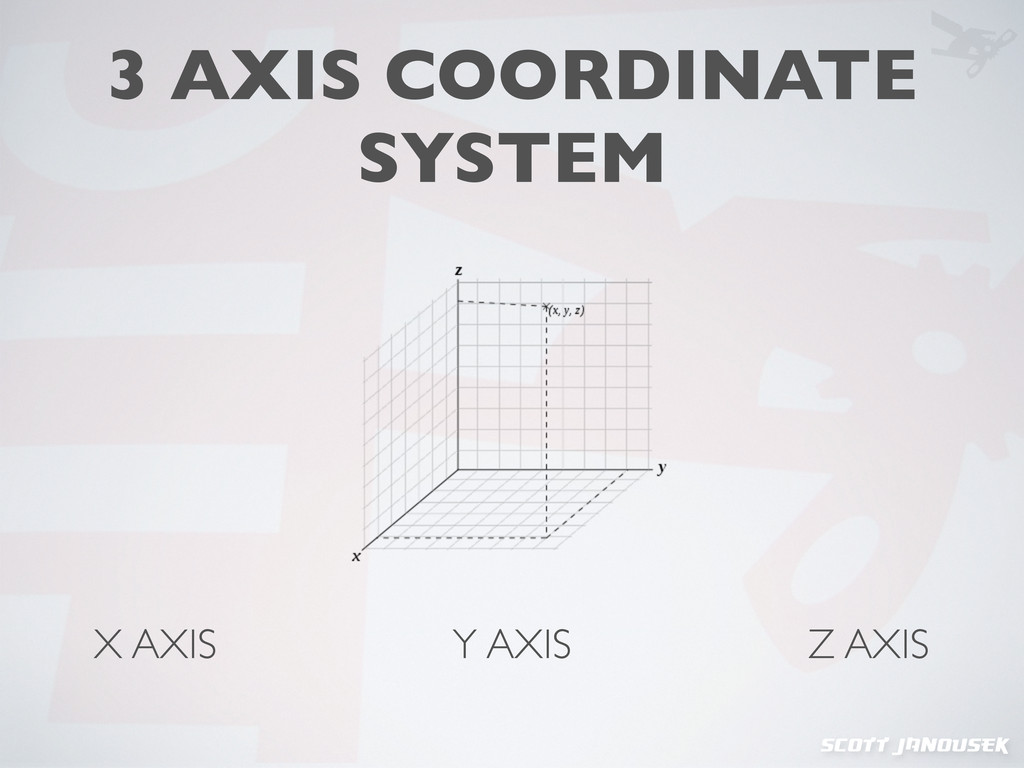 scott janousek 3 AXIS COORDINATE SYSTEM X AXIS ...