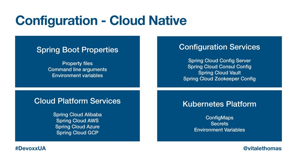 Configuration - Cloud Native #DevoxxUA @vitalet...