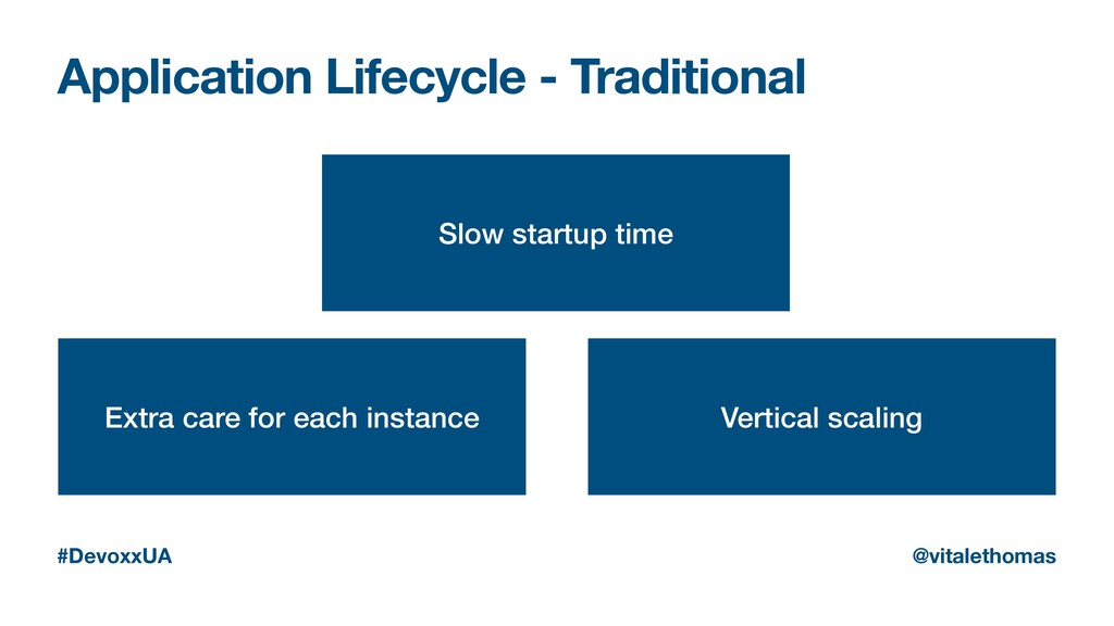 Application Lifecycle - Traditional #DevoxxUA @...