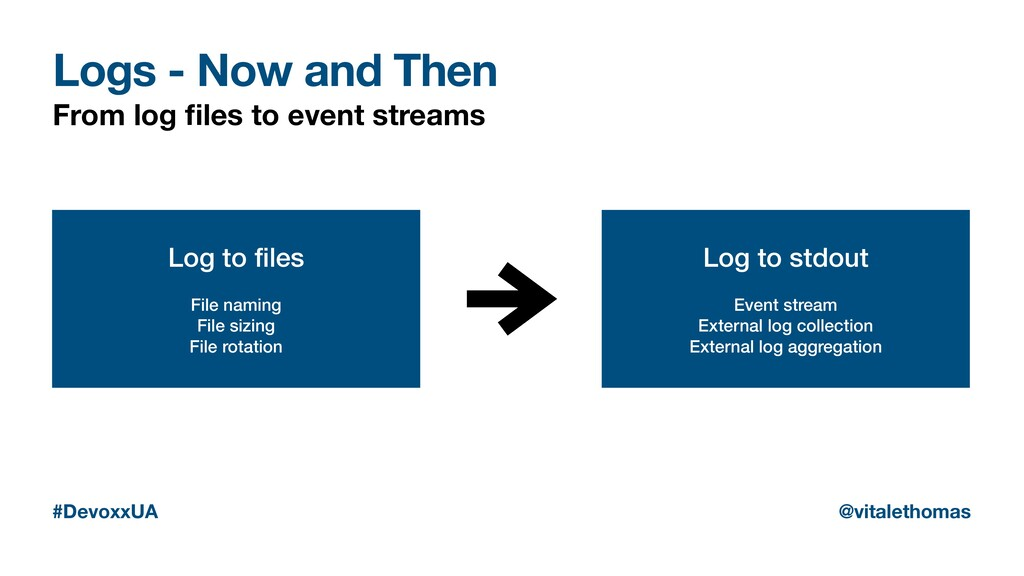 Logs - Now and Then From log files to event stre...