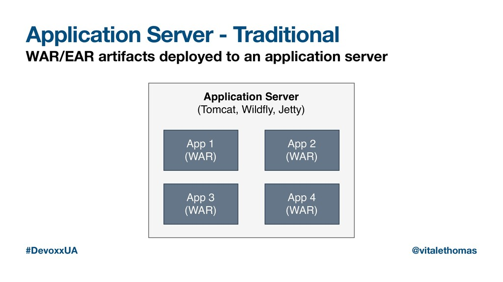 Application Server - Traditional WAR/EAR artifa...