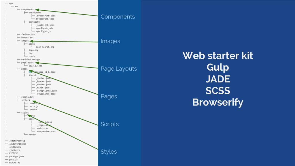 Web starter kit Gulp JADE SCSS Browserify Compo...