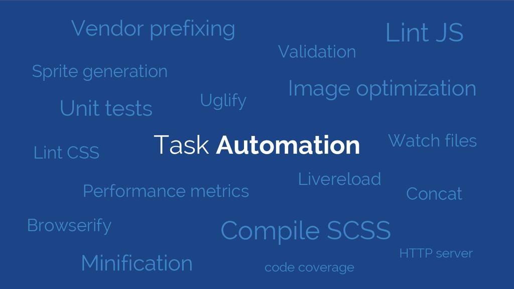 Task Automation Compile SCSS Vendor prefixing M...