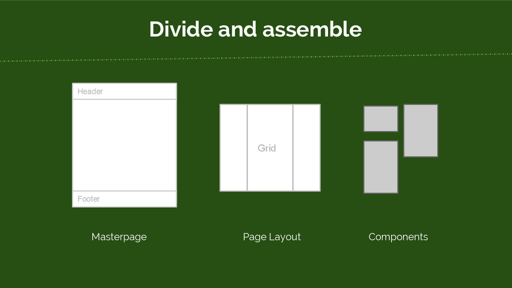 Header Footer Grid Masterpage Page Layout Compo...