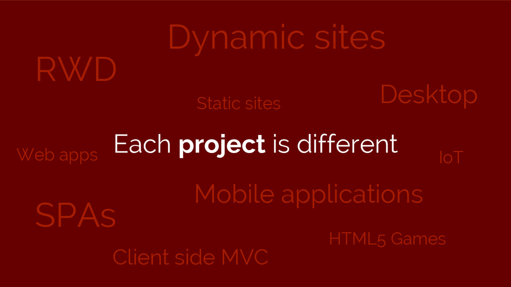 Each project is different RWD SPAs Dynamic site...