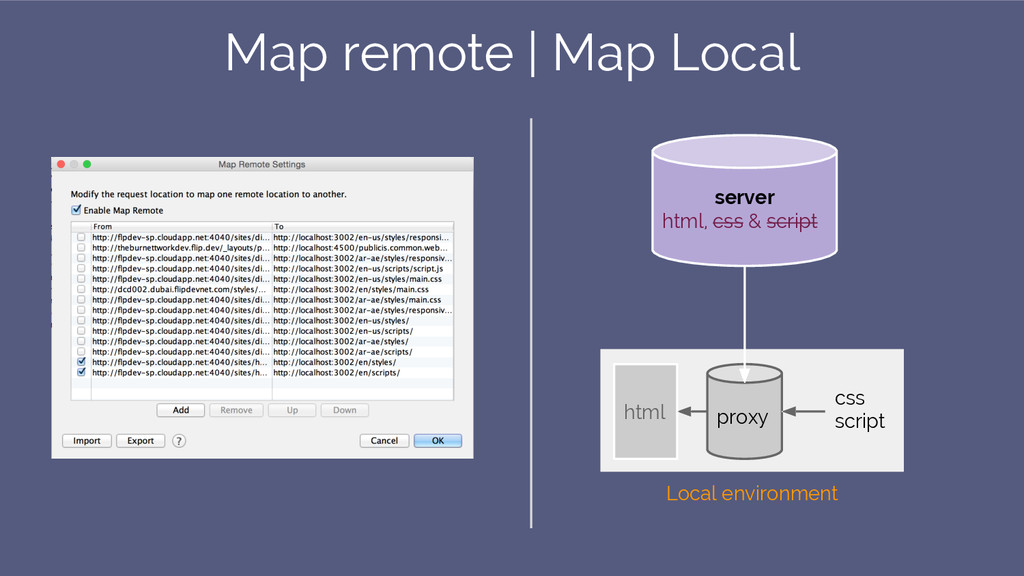 Map remote | Map Local server html, css & scrip...