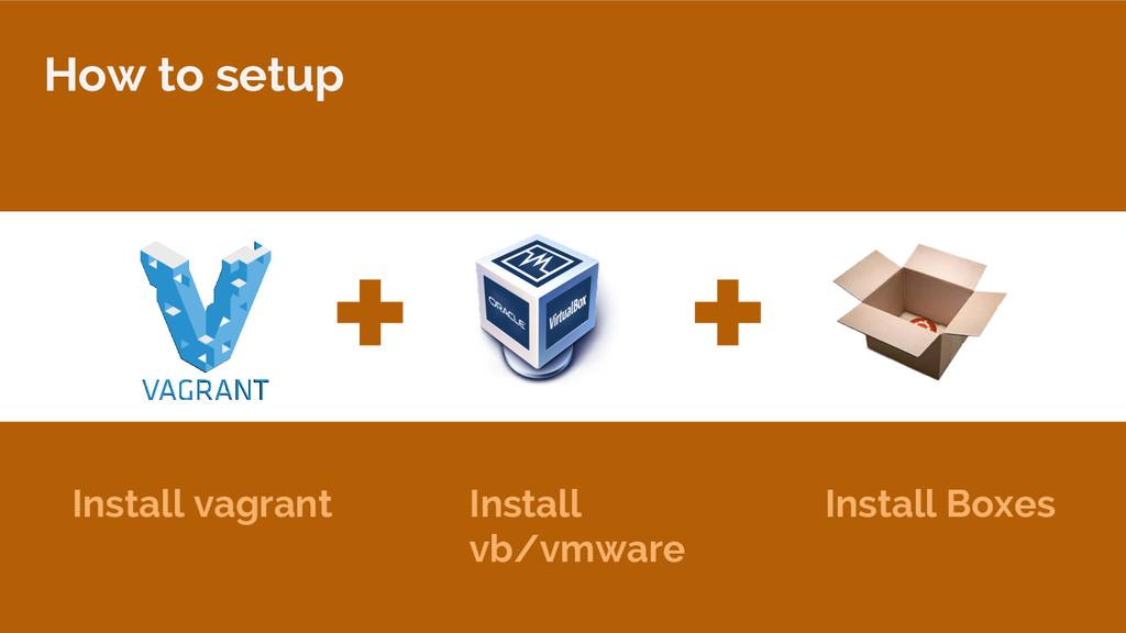 How to setup Install vagrant Install vb/vmware ...