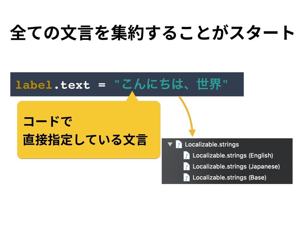 """全ての⽂⾔を集約することがスタート label.text = """"͜Μʹͪɺੈք"""" コードで ..."""