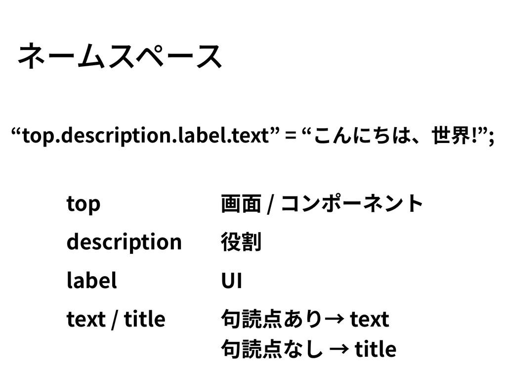 """ネームスペース """"top.description.label.text"""" = """"こんにちは、世..."""