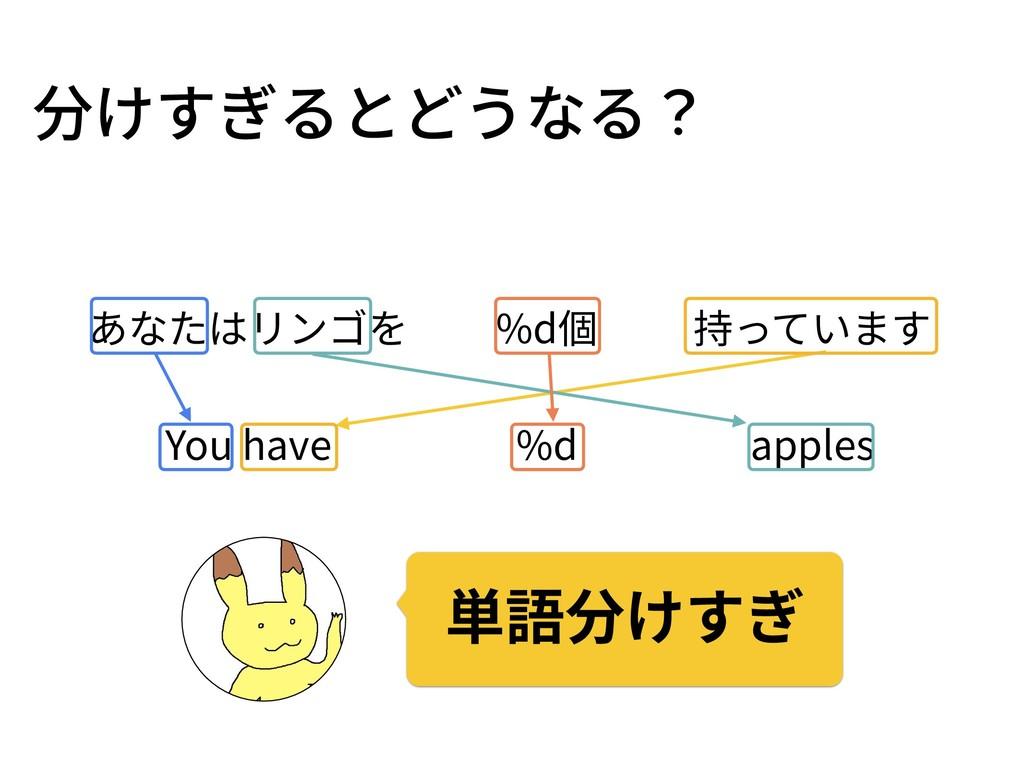 単語分けすぎ %d個 あなたはリンゴを 持っています %d You have apples 分...