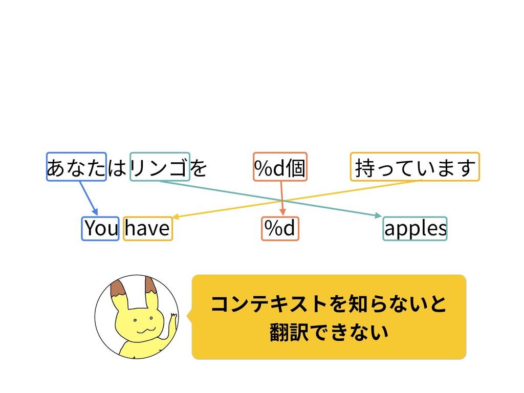 コンテキストを知らないと 翻訳できない %d個 あなたはリンゴを 持っています %d You ...