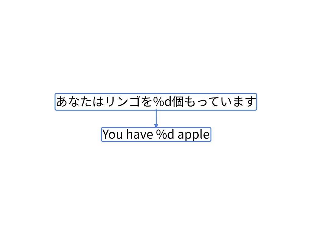 あなたはリンゴを%d個もっています You have %d apple