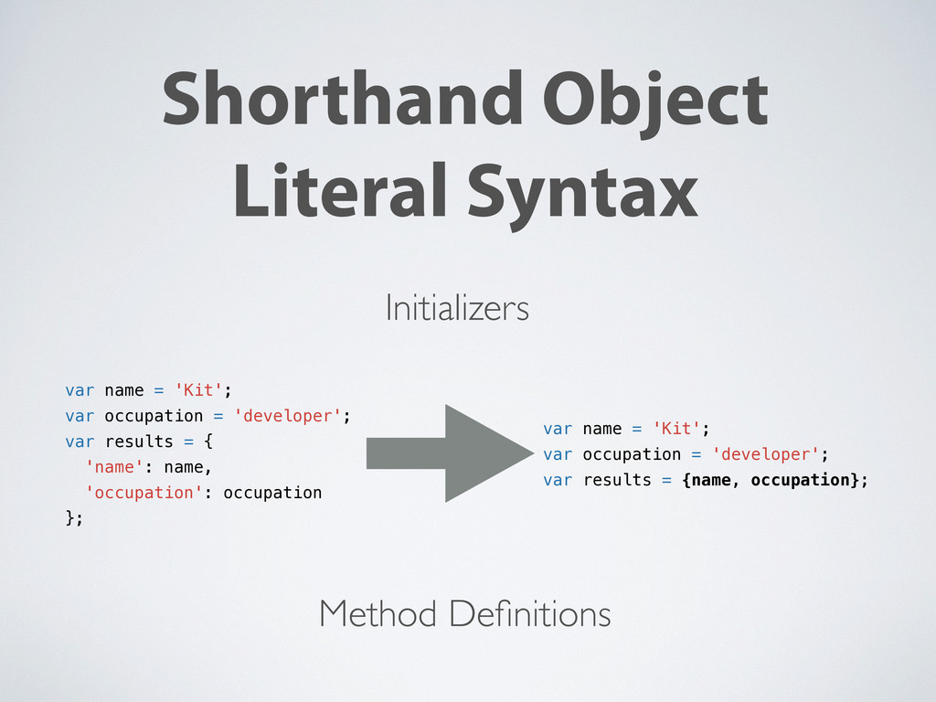 Shorthand Object Literal Syntax Initializers Me...