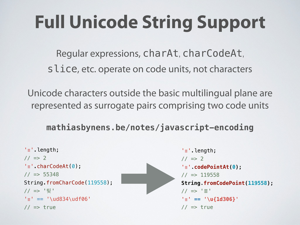 Full Unicode String Support Unicode characters ...
