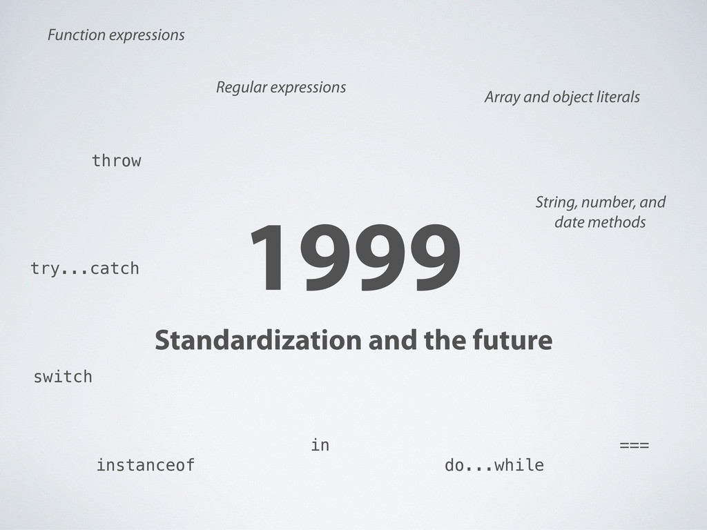 1999 Standardization and the future Regular exp...