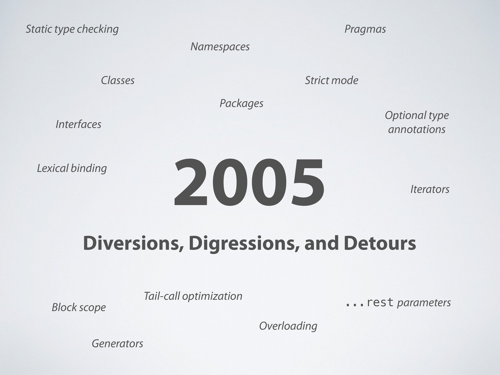 2005 Diversions, Digressions, and Detours Class...