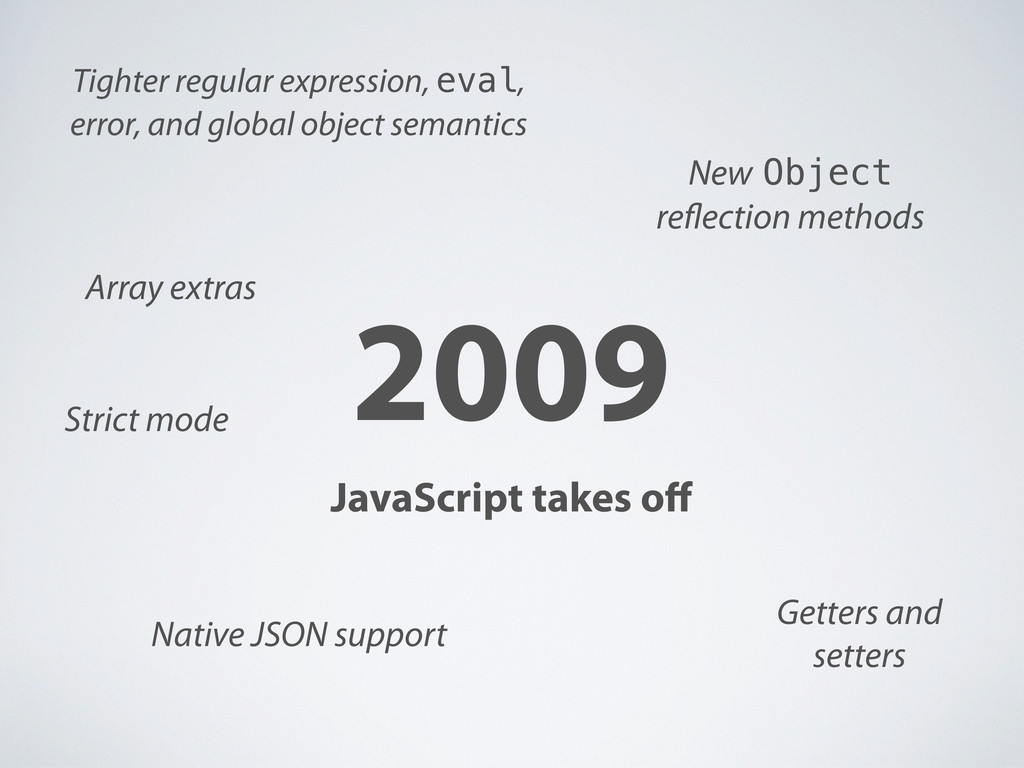 2009 JavaScript takes off Tighter regular expres...
