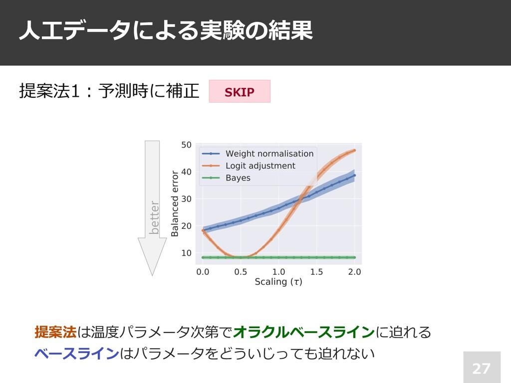 ⼈⼯データによる実験の結果 提案法1︓予測時に補正 提案法は温度パラメータ次第でオラクルベース...