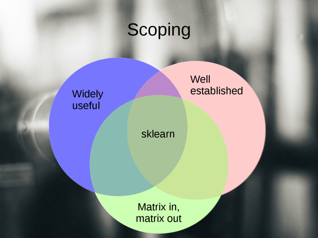 Scoping Matrix in, matrix out Widely useful Wel...
