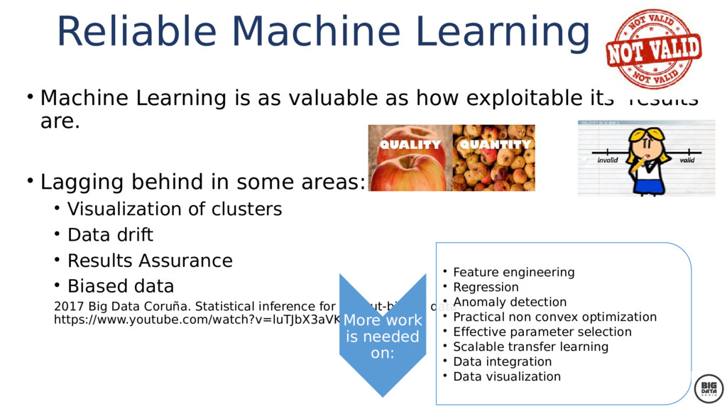 • Machine Learning is as valuable as how exploi...