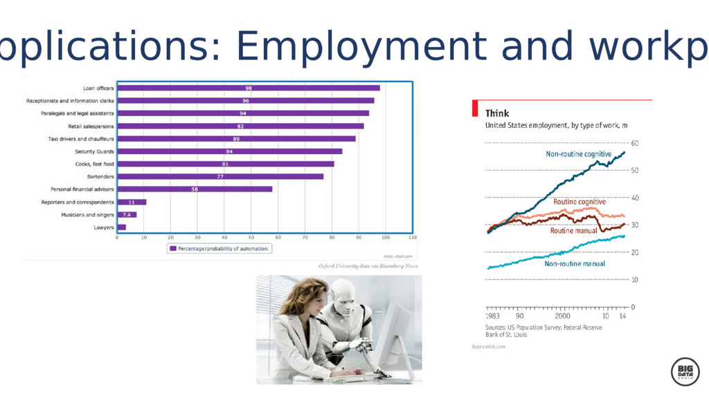 pplications: Employment and workp
