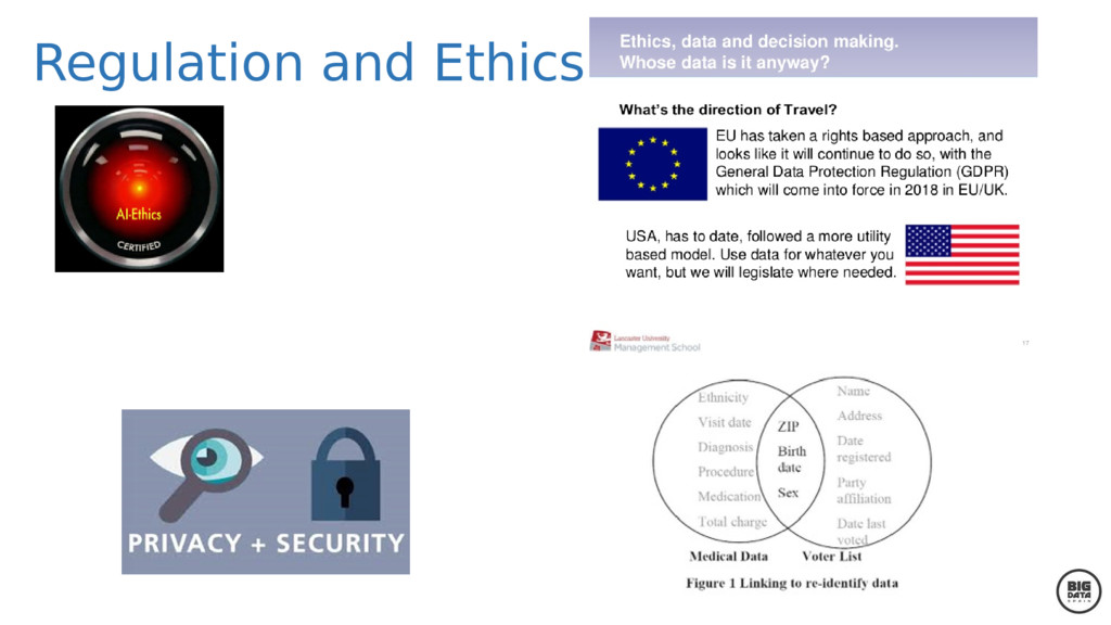 Regulation and Ethics