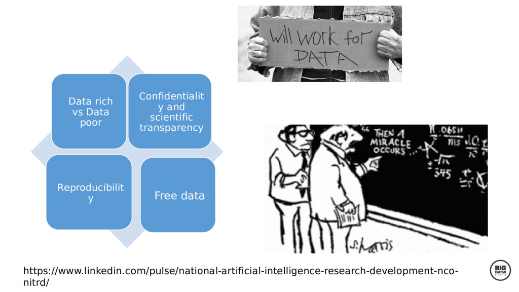 Data rich vs Data poor Confidentialit y and sci...