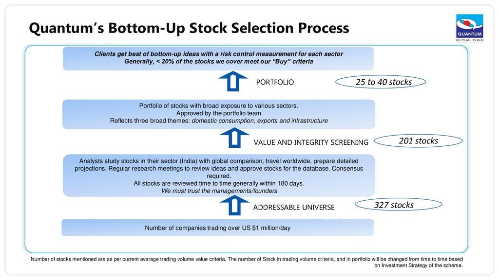 201 stocks 25 to 40 stocks 327 stocks Quantum's...