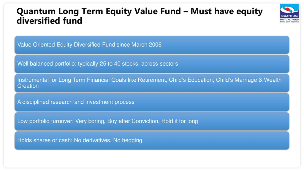Quantum Long Term Equity Value Fund – Must have...