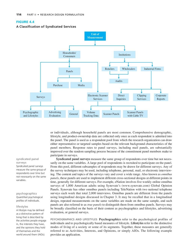 114 PART II • RESEARCH DESIGN FORMULATION House...