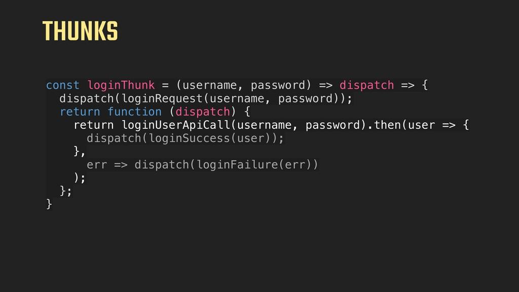 THUNKS const loginThunk = (username, password) ...