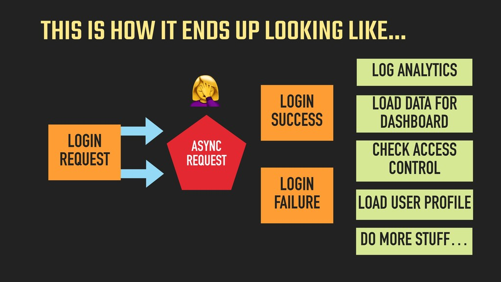 THIS IS HOW IT ENDS UP LOOKING LIKE… LOGIN SUCC...