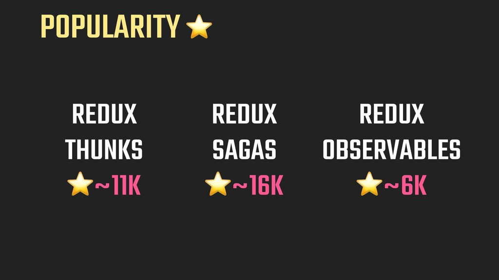 POPULARITY ⭐ REDUX THUNKS ⭐~11K REDUX OBSERVABL...