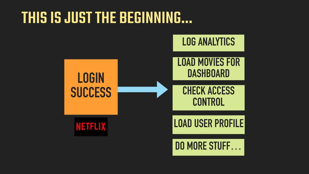THIS IS JUST THE BEGINNING… LOG ANALYTICS LOAD ...