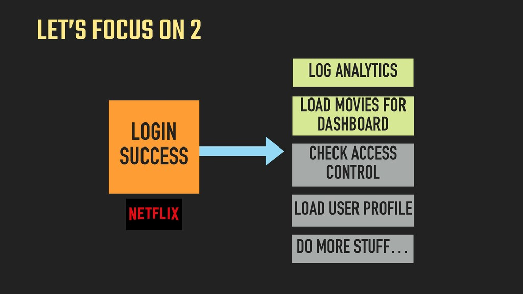 LET'S FOCUS ON 2 LOG ANALYTICS LOAD MOVIES FOR ...