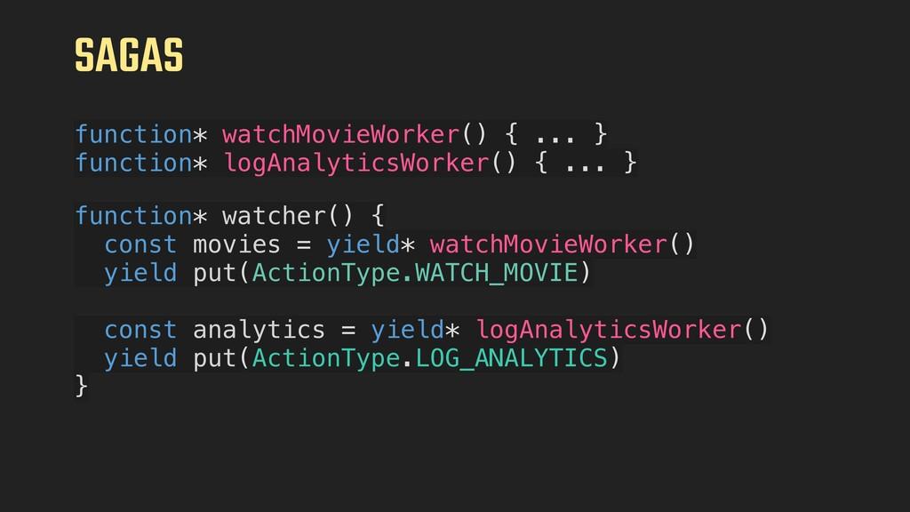 SAGAS function* watchMovieWorker() { ... } func...
