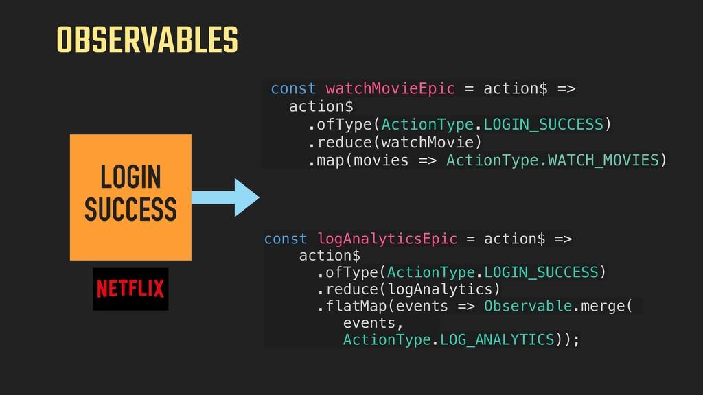 OBSERVABLES const logAnalyticsEpic = action$ =>...