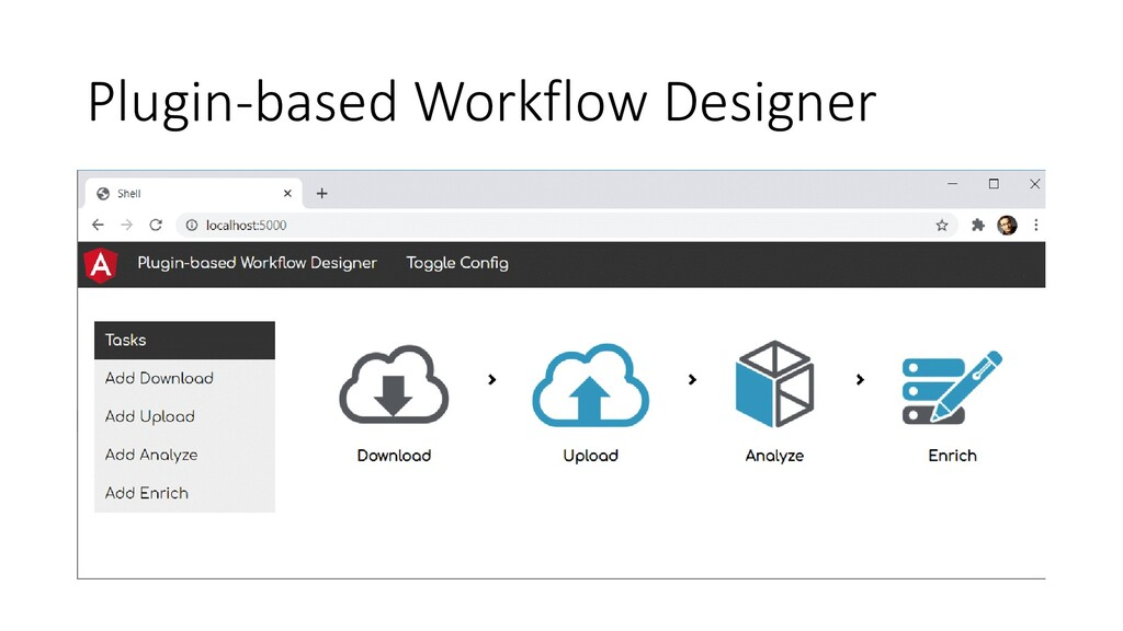 @ManfredSteyer Plugin-based Workflow Designer