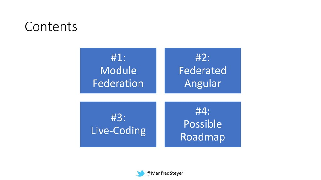 @ManfredSteyer Contents #1: Module Federation #...