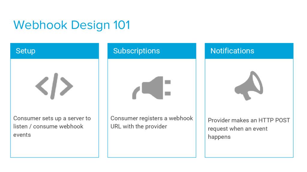 Webhook Design 101 Provider makes an HTTP POST ...
