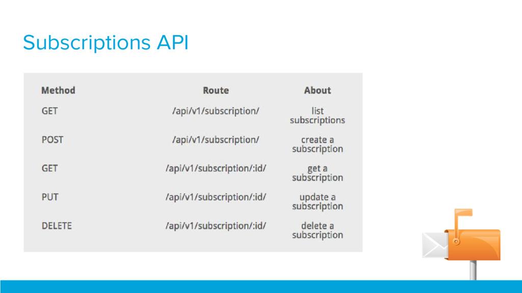 Subscriptions API