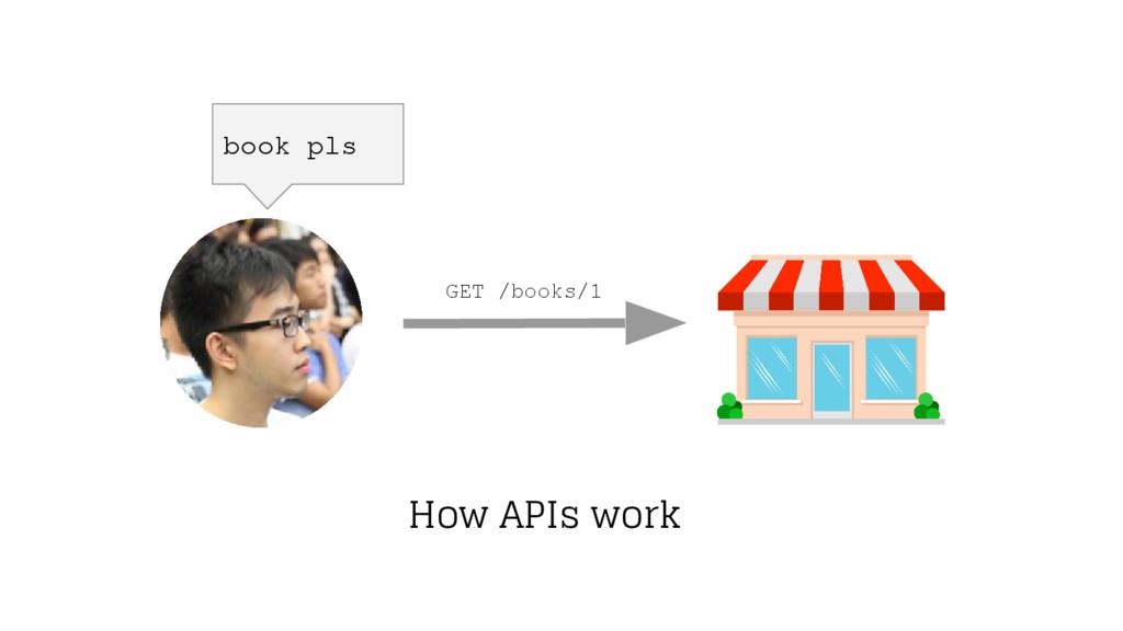 book pls How APIs work GET /books/1