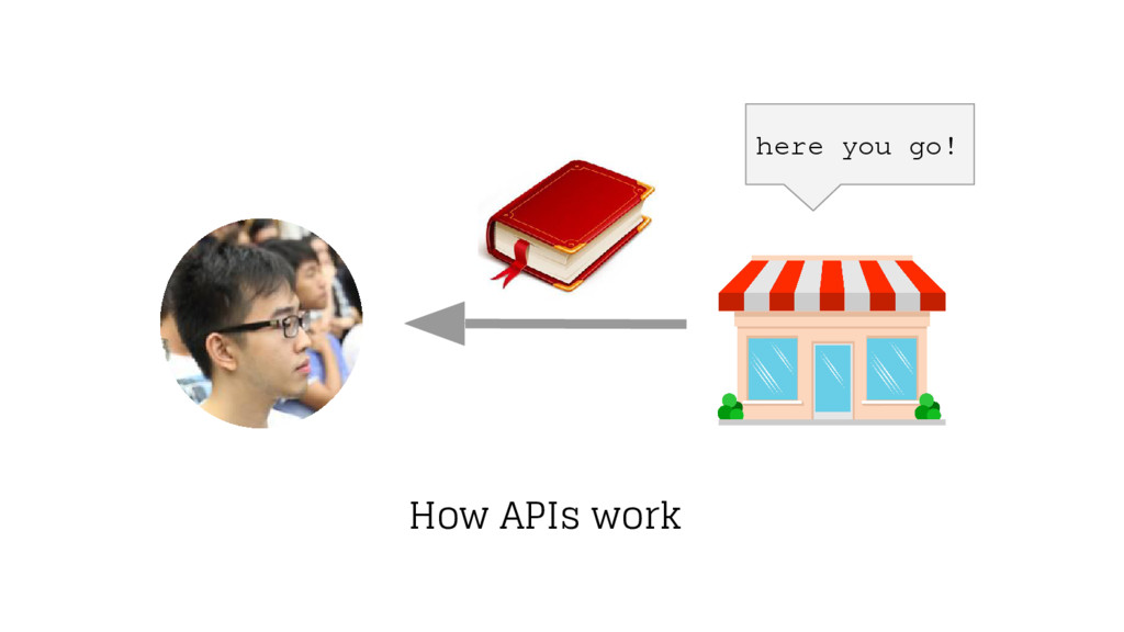 here you go! How APIs work