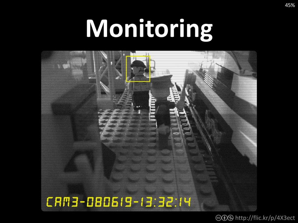 Monitoring http://flic.kr/p/4X3ect cbn 45%
